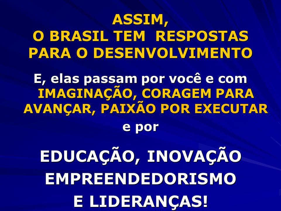 ASSIM, O BRASIL TEM RESPOSTAS PARA O DESENVOLVIMENTO E, elas passam por você e com IMAGINAÇÃO, CORAGEM PARA AVANÇAR, PAIXÃO POR EXECUTAR e por EDUCAÇÃ