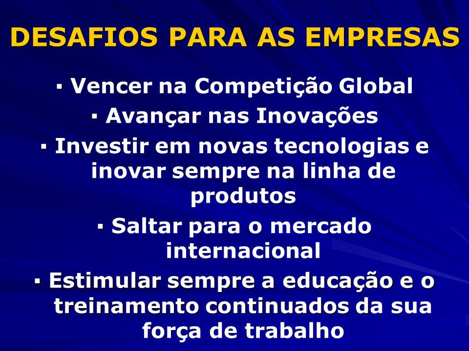 DESAFIOS PARA AS EMPRESAS Vencer na Competição Global Avançar nas Inovações Investir em novas tecnologias e inovar sempre na linha de produtos Saltar