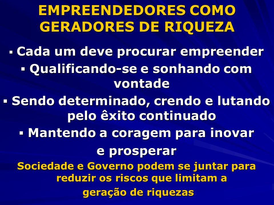 EMPREENDEDORES COMO GERADORES DE RIQUEZA Cada um deve procurar empreender Cada um deve procurar empreender Qualificando-se e sonhando com vontade Qual