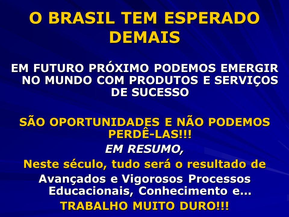 O BRASIL TEM ESPERADO DEMAIS EM FUTURO PRÓXIMO PODEMOS EMERGIR NO MUNDO COM PRODUTOS E SERVIÇOS DE SUCESSO SÃO OPORTUNIDADES E NÃO PODEMOS PERDÊ-LAS!!