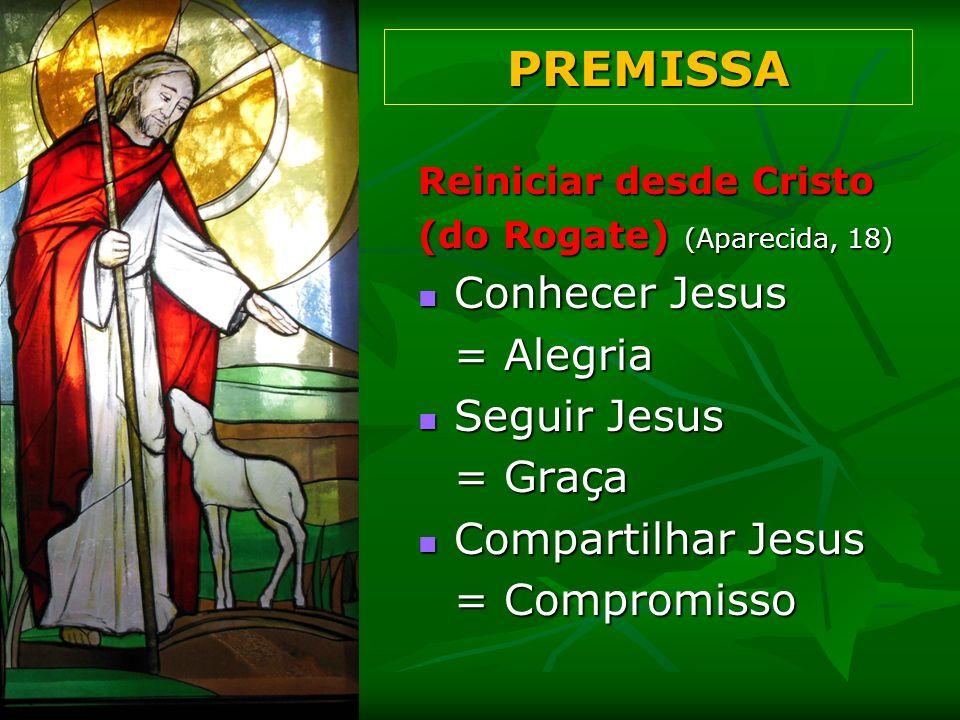 Reiniciar desde Cristo (do Rogate) (Aparecida, 18) Conhecer Jesus Conhecer Jesus = Alegria Seguir Jesus Seguir Jesus = Graça Compartilhar Jesus Compar