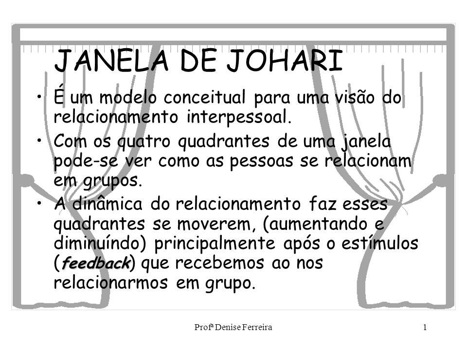 Profª Denise Ferreira1 JANELA DE JOHARI É um modelo conceitual para uma visão do relacionamento interpessoal. Com os quatro quadrantes de uma janela p
