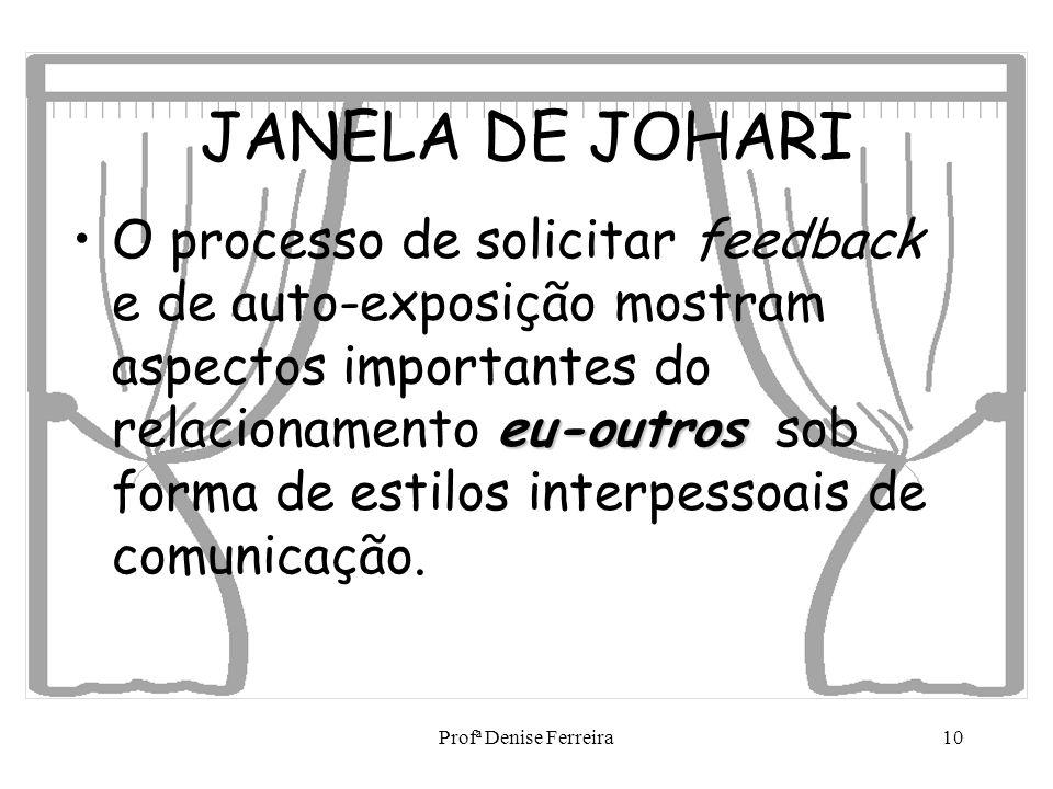 Profª Denise Ferreira10 JANELA DE JOHARI eu-outrosO processo de solicitar feedback e de auto-exposição mostram aspectos importantes do relacionamento