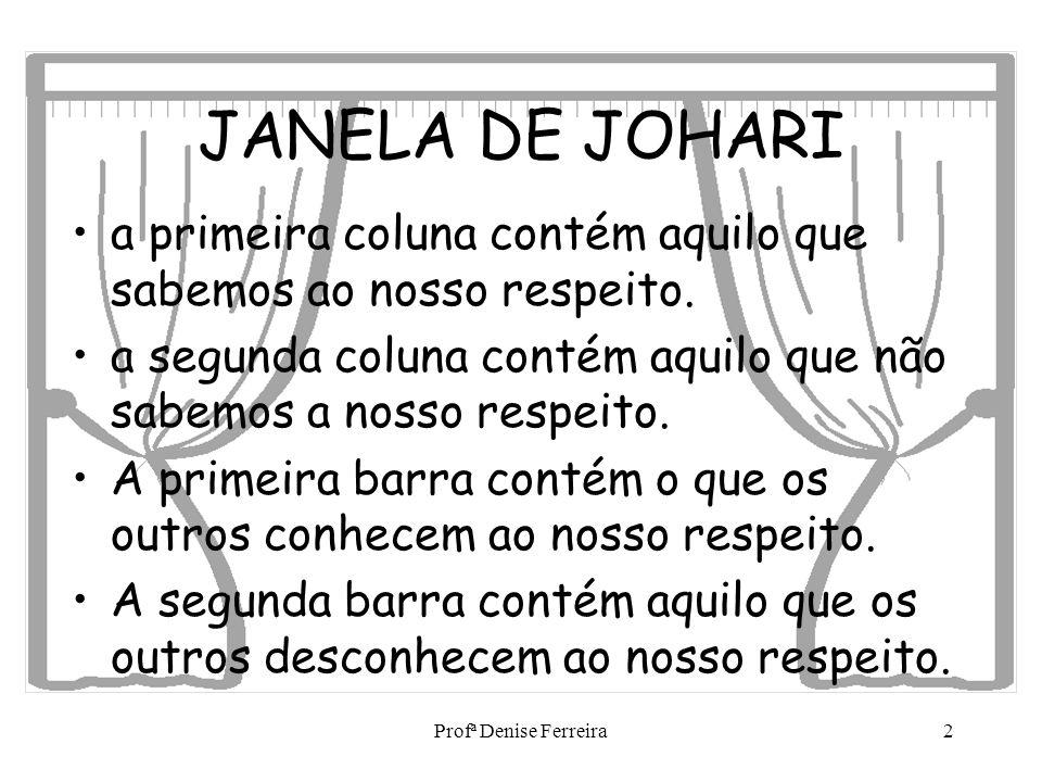 Profª Denise Ferreira2 JANELA DE JOHARI a primeira coluna contém aquilo que sabemos ao nosso respeito. a segunda coluna contém aquilo que não sabemos