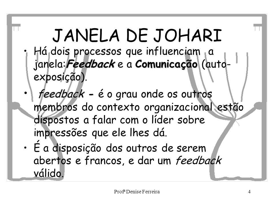 Profª Denise Ferreira4 JANELA DE JOHARI FeedbackComunicaçãoHá dois processos que influenciam a janela:Feedback e a Comunicação (auto- exposição). feed