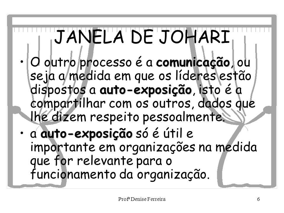 Profª Denise Ferreira7 JANELA DE JOHARI auto- exposição,No processo de auto- exposição, quanto mais informações organizacionalmente relevantes o líder revela sobre o seu modo de pensar e comportar-se, tanto mais a área pública avançará na área secreta e tanto menor se tornará esta.