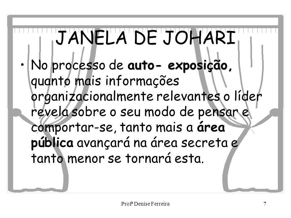 Profª Denise Ferreira7 JANELA DE JOHARI auto- exposição,No processo de auto- exposição, quanto mais informações organizacionalmente relevantes o líder