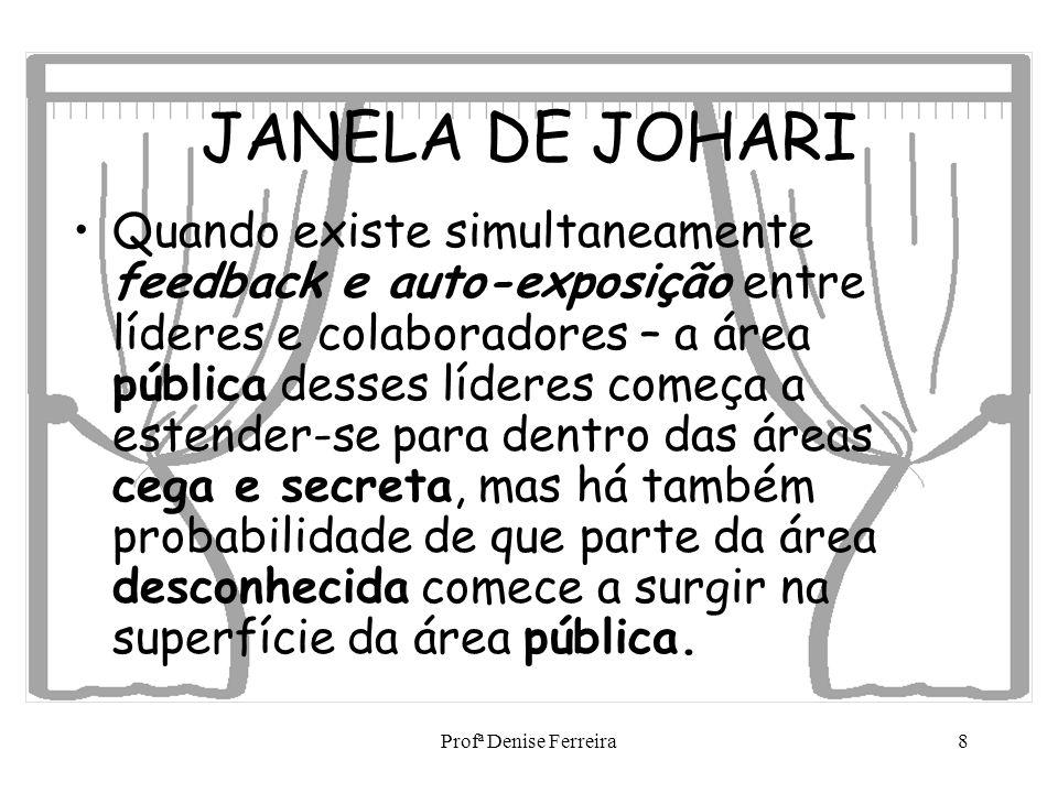 Profª Denise Ferreira8 JANELA DE JOHARI Quando existe simultaneamente feedback e auto-exposição entre líderes e colaboradores – a área pública desses
