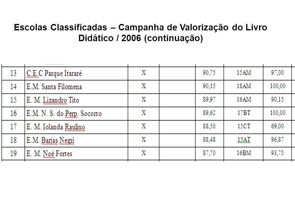 Escolas Classificadas – Campanha de Valorização do Livro Didático / 2006 (continuação)