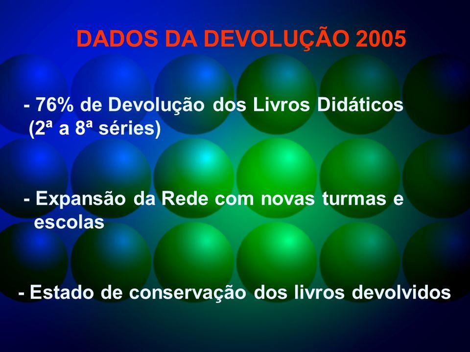 DADOS DA DEVOLUÇÃO 2005 - 76% de Devolução dos Livros Didáticos (2ª a 8ª séries) - Expansão da Rede com novas turmas e escolas - Estado de conservação dos livros devolvidos