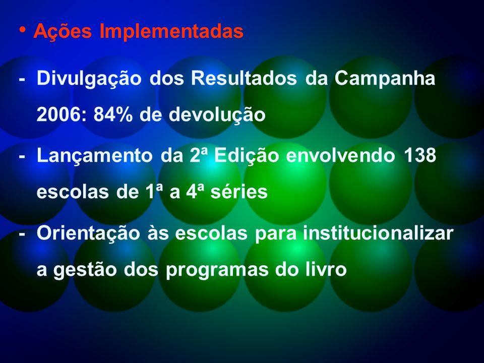 - Divulgação dos Resultados da Campanha 2006: 84% de devolução - Lançamento da 2ª Edição envolvendo 138 escolas de 1ª a 4ª séries - Orientação às escolas para institucionalizar a gestão dos programas do livro Ações Implementadas