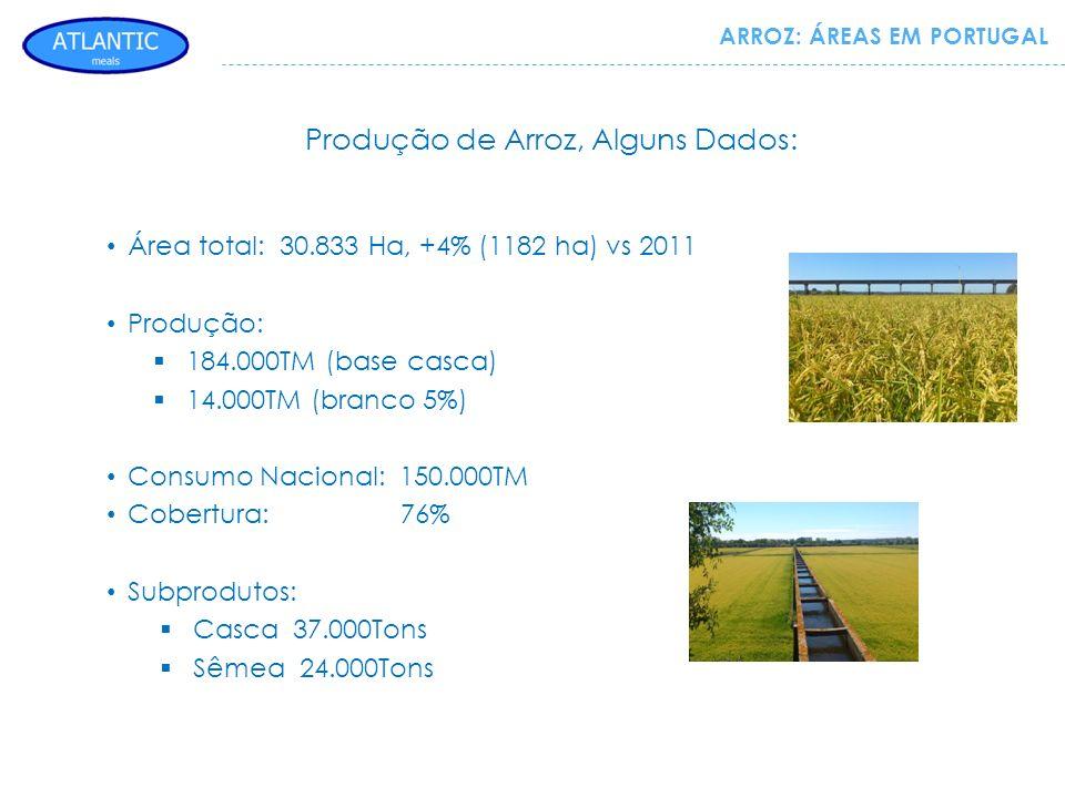 ARROZ: ÁREAS EM PORTUGAL Área total: 30.833 Ha, +4% (1182 ha) vs 2011 Produção: 184.000TM (base casca) 14.000TM (branco 5%) Consumo Nacional: 150.000T