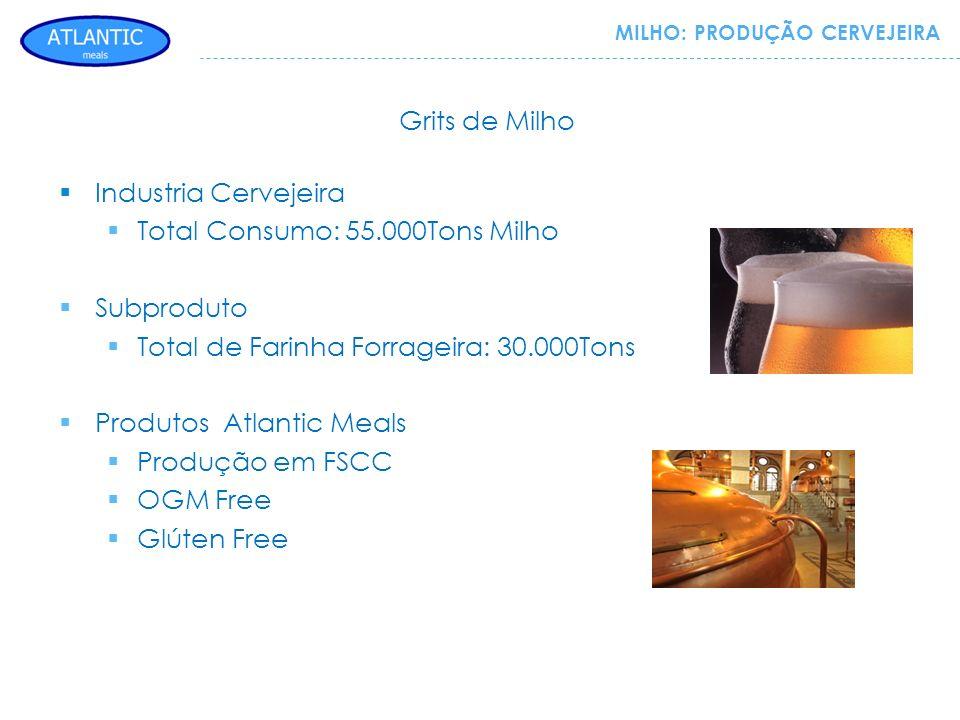 Industria Cervejeira Total Consumo: 55.000Tons Milho Subproduto Total de Farinha Forrageira: 30.000Tons Produtos Atlantic Meals Produção em FSCC OGM F