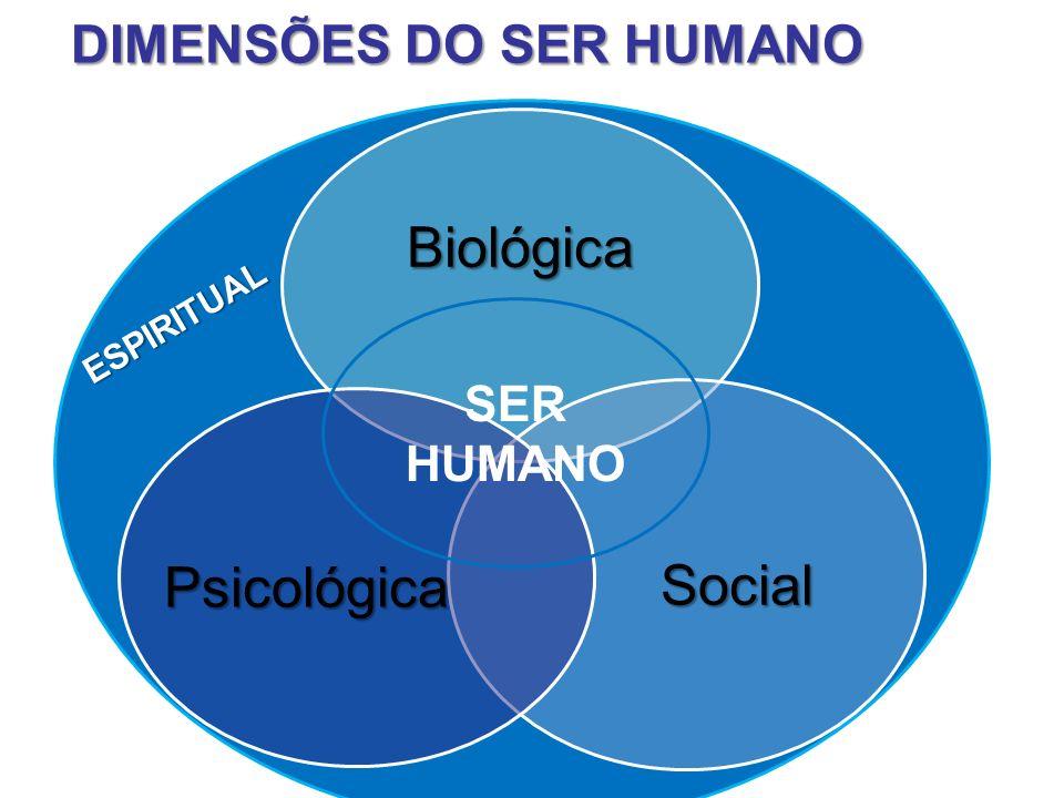 Biológica Social Psicológica SER HUMANO ESPIRITUAL DIMENSÕES DO SER HUMANO