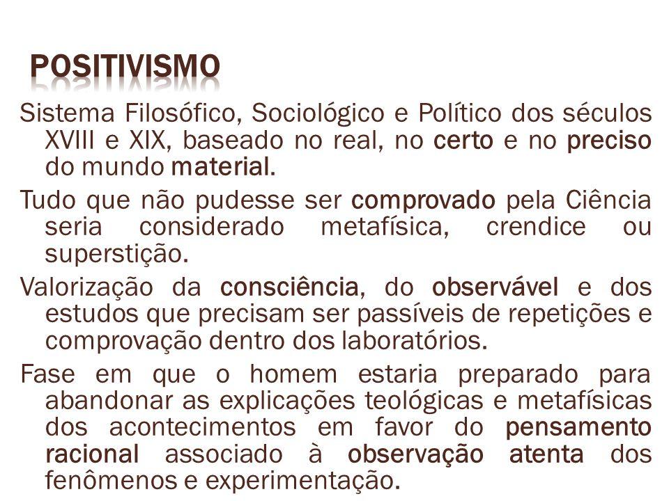 Sistema Filosófico, Sociológico e Político dos séculos XVIII e XIX, baseado no real, no certo e no preciso do mundo material. Tudo que não pudesse ser