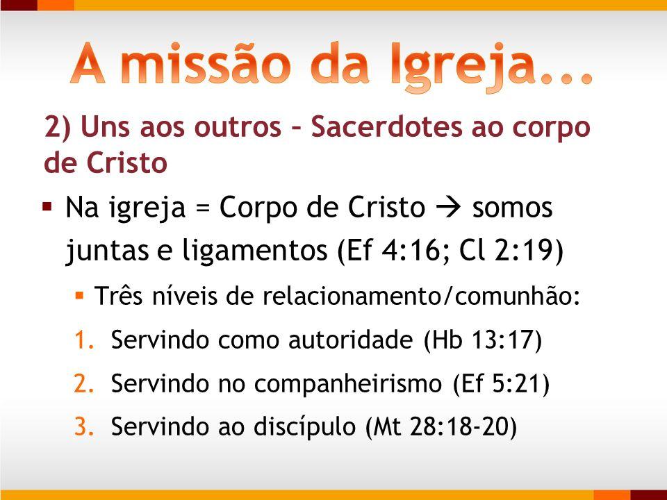 2) Uns aos outros – Sacerdotes ao corpo de Cristo Na igreja = Corpo de Cristo somos juntas e ligamentos (Ef 4:16; Cl 2:19) Três níveis de relacionamen