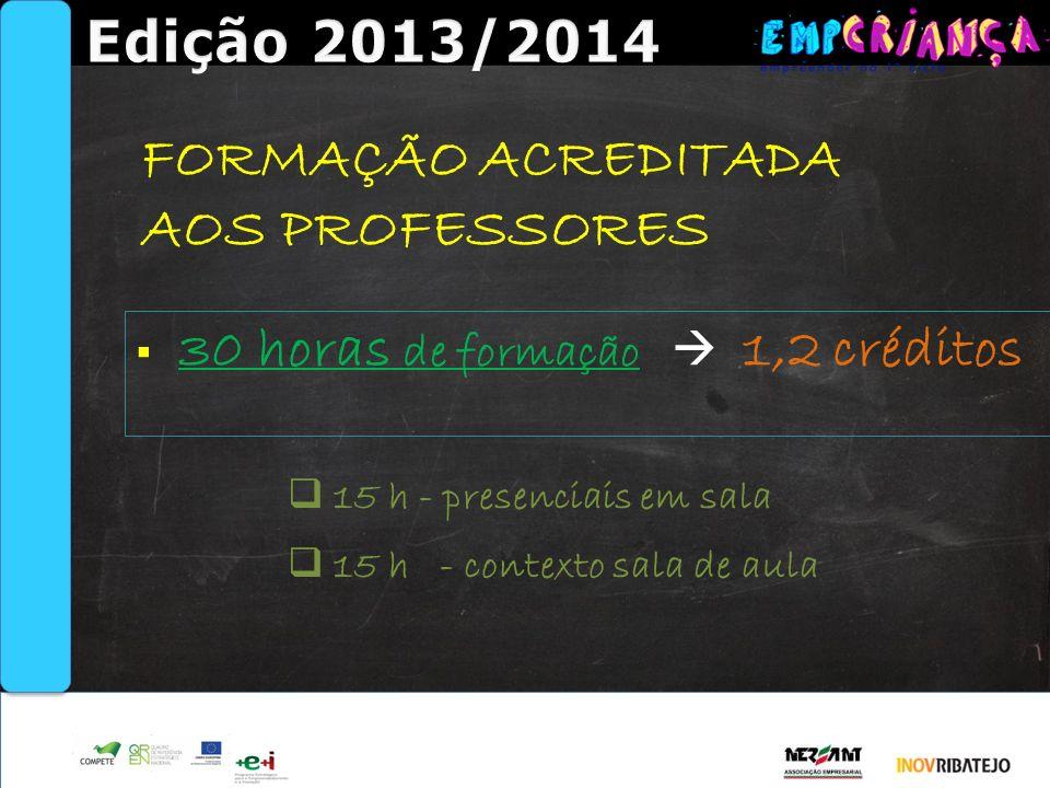 Apoio FORMAÇÃO ACREDITADA AOS PROFESSORES 30 horas de formação 1,2 créditos 15 h - presenciais em sala 15 h - contexto sala de aula