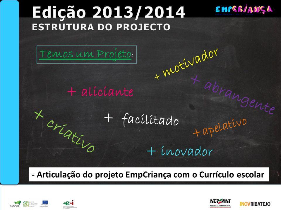 Apoio - Articulação do projeto EmpCriança com o Currículo escolar Temos um Projeto : + motivador + facilitado + aliciante +apelativo + criativo + inov