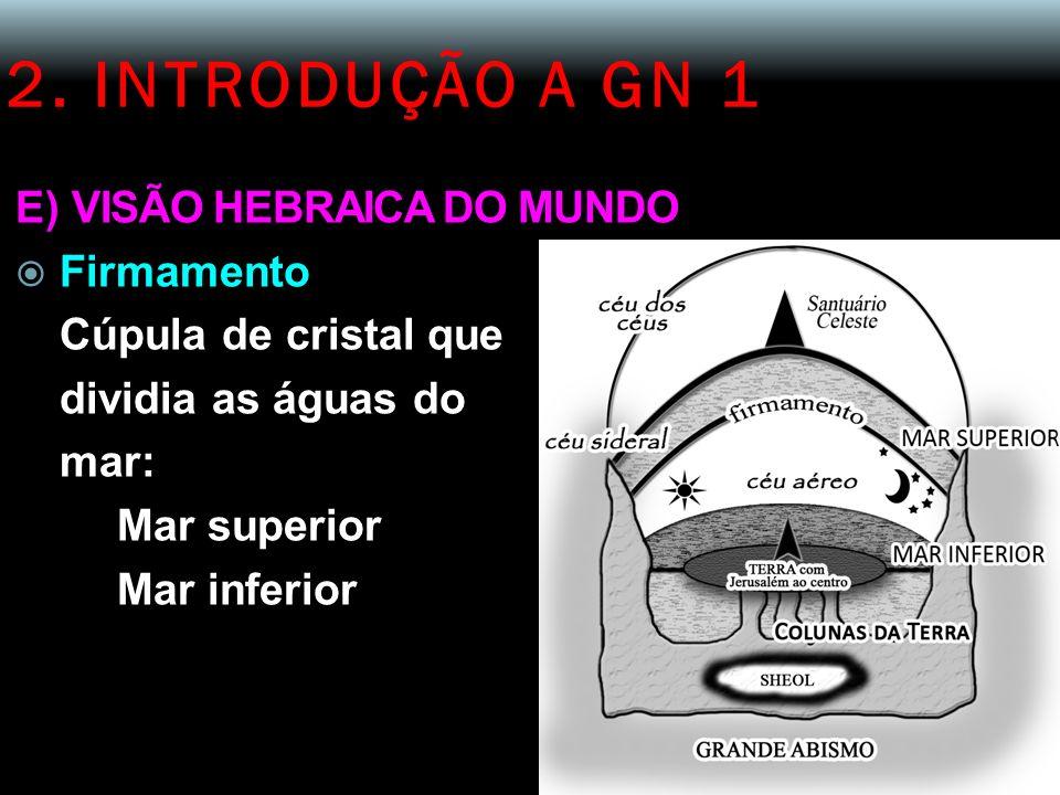2. INTRODUÇÃO A GN 1 E) VISÃO HEBRAICA DO MUNDO Firmamento Cúpula de cristal que dividia as águas do mar: Mar superior Mar inferior