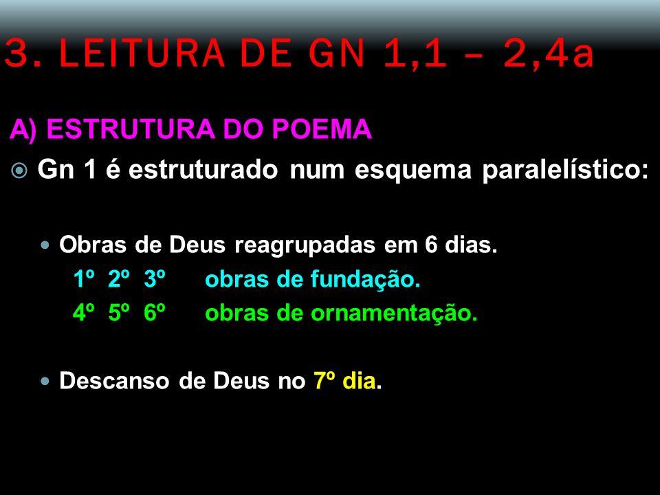 3. LEITURA DE GN 1,1 – 2,4a A) ESTRUTURA DO POEMA Gn 1 é estruturado num esquema paralelístico: Obras de Deus reagrupadas em 6 dias. 1º 2º 3º obras de