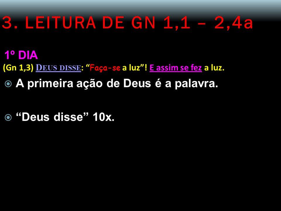 3. LEITURA DE GN 1,1 – 2,4a 1º DIA (Gn 1,3) D EUS DISSE : Faça-se a luz! E assim se fez a luz. A primeira ação de Deus é a palavra. Deus disse 10x.