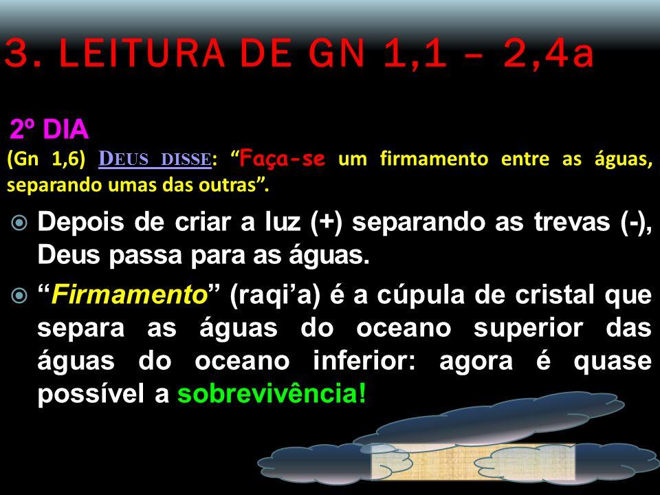 3. LEITURA DE GN 1,1 – 2,4a 2º DIA (Gn 1,6) D EUS DISSE : Faça-se um firmamento entre as águas, separando umas das outras. Depois de criar a luz (+) s