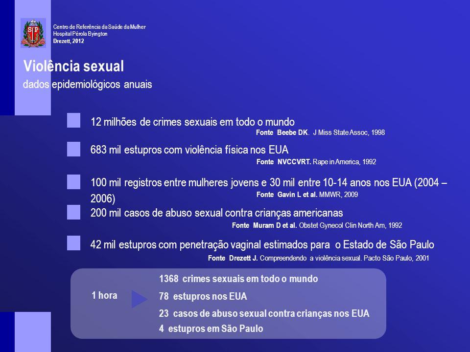 Fonte Beebe DK. J Miss State Assoc, 1998 12 milhões de crimes sexuais em todo o mundo Fonte NVCCVRT. Rape in America, 1992 683 mil estupros com violên