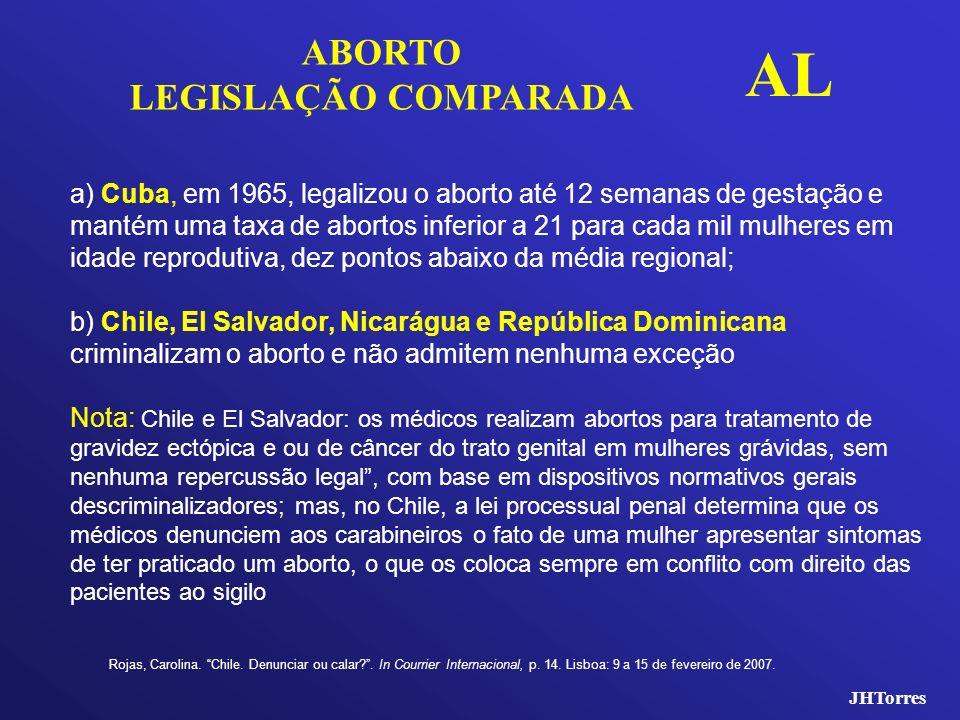 JHTorres ABORTO LEGISLAÇÃO COMPARADA AL a) Cuba, em 1965, legalizou o aborto até 12 semanas de gestação e mantém uma taxa de abortos inferior a 21 par