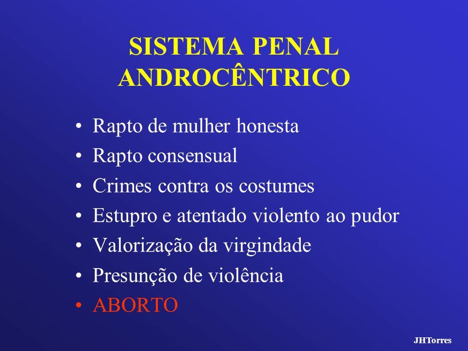 SISTEMA PENAL ANDROCÊNTRICO Rapto de mulher honesta Rapto consensual Crimes contra os costumes Estupro e atentado violento ao pudor Valorização da vir