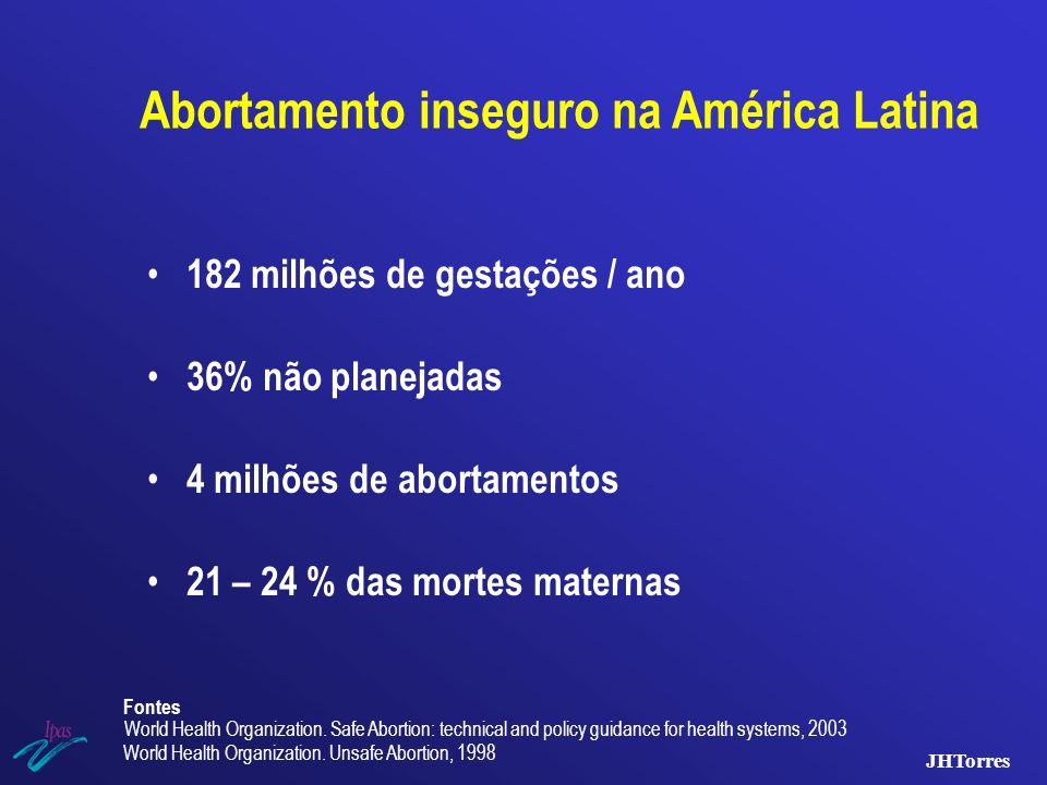 Abortamento inseguro na América Latina 182 milhões de gestações / ano 36% não planejadas 4 milhões de abortamentos 21 – 24 % das mortes maternas Fonte