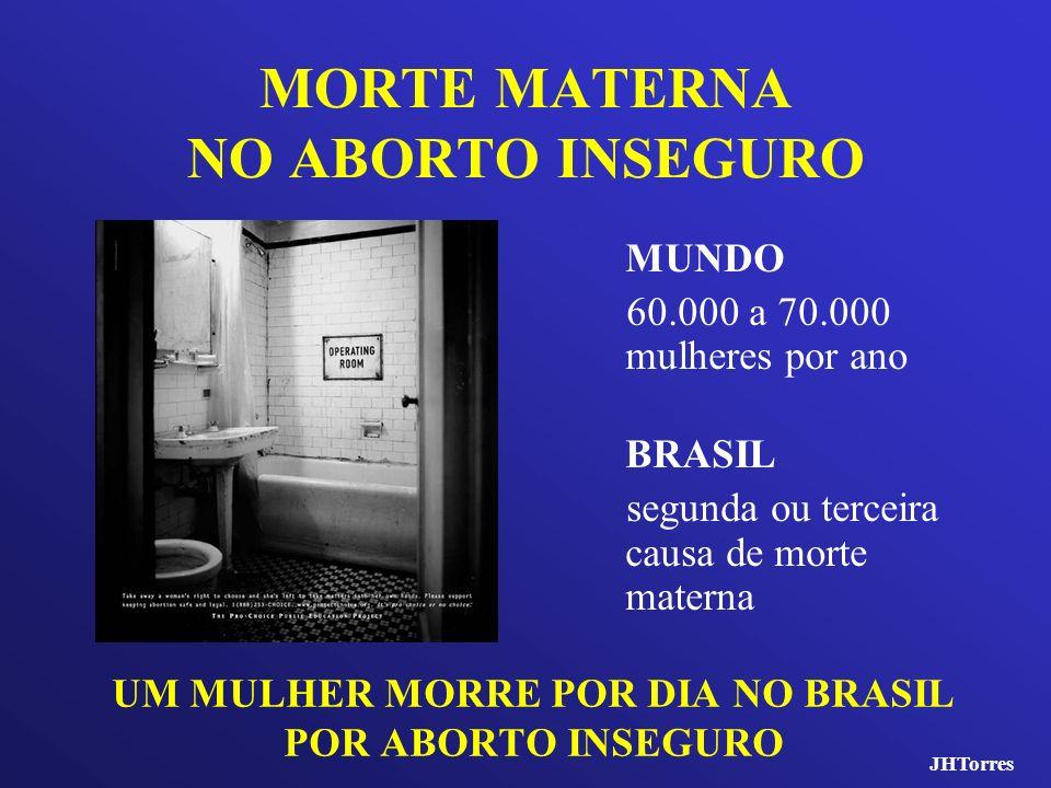 MORTE MATERNA NO ABORTO INSEGURO MUNDO 60.000 a 70.000 mulheres por ano BRASIL segunda ou terceira causa de morte materna JHTorres UM MULHER MORRE POR