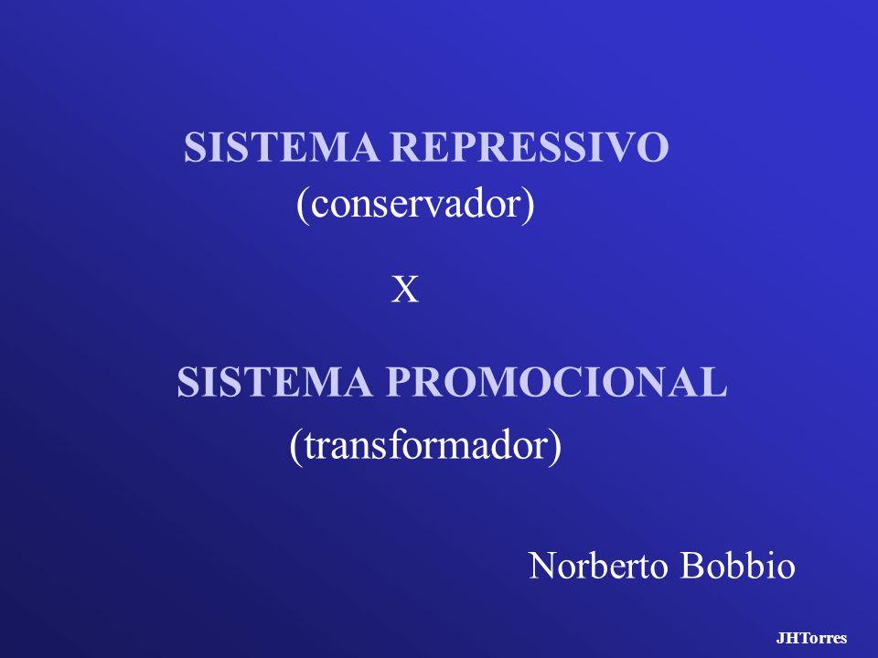 SISTEMA PROMOCIONAL SISTEMA REPRESSIVO Norberto Bobbio X (conservador) (transformador) JHTorres