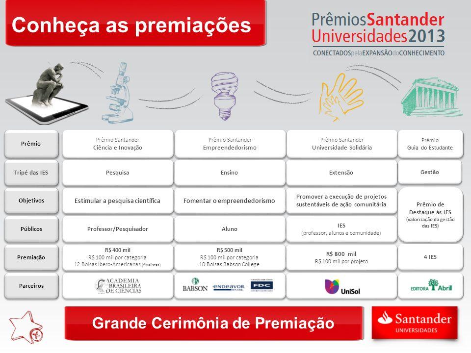 Conheça as premiações Gestão Prêmio Santander Empreendedorismo Prêmio Santander Empreendedorismo Prêmio Santander Ciência e Inovação Prêmio Santander