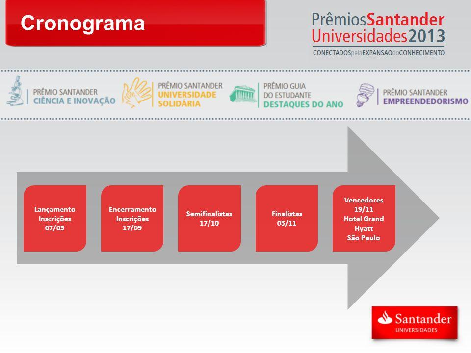 Número de vencedores: Os Prêmios Santander Universidades, a maior premiação da academia brasileira, impacta toda a cadeia de valor do mundo das universidades e apoiam os pilares estratégicos da gestão acadêmica: ensino, pesquisa e extensão.