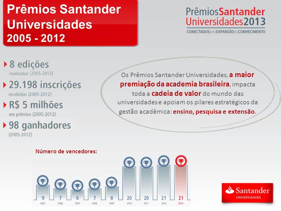 Número de vencedores: Os Prêmios Santander Universidades, a maior premiação da academia brasileira, impacta toda a cadeia de valor do mundo das univer