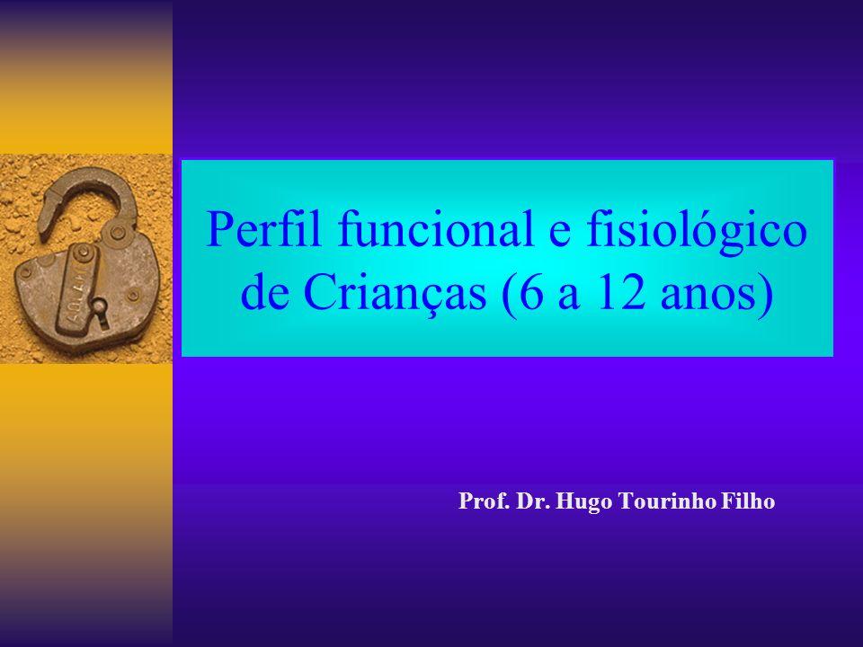 Perfil funcional e fisiológico de Crianças (6 a 12 anos) Prof. Dr. Hugo Tourinho Filho