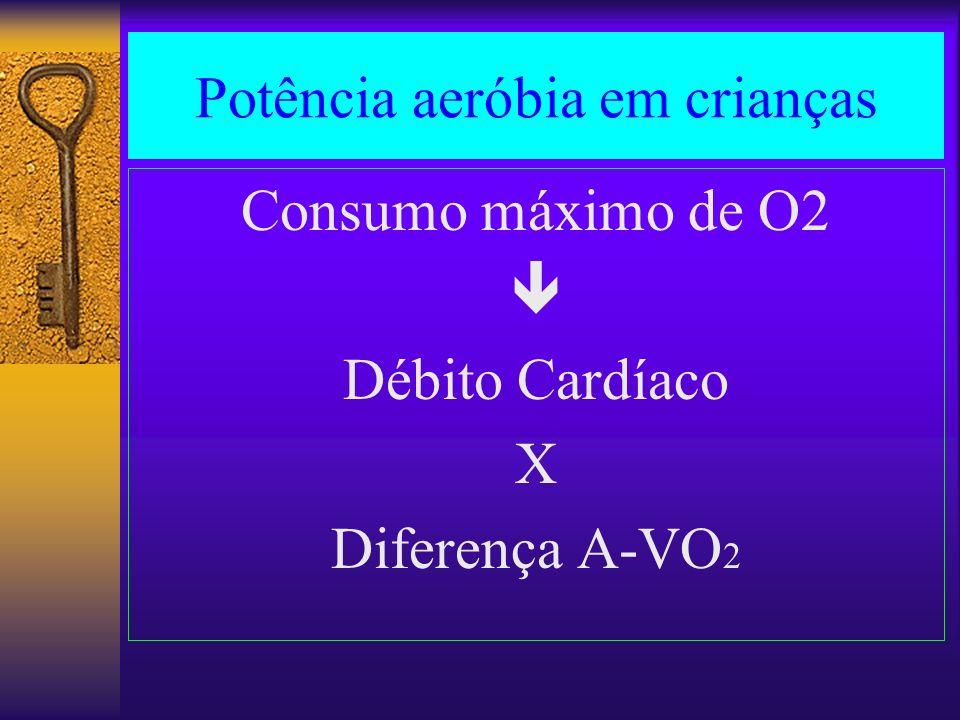Potência aeróbia em crianças Consumo máximo de O2 Débito Cardíaco X Diferença A-VO 2