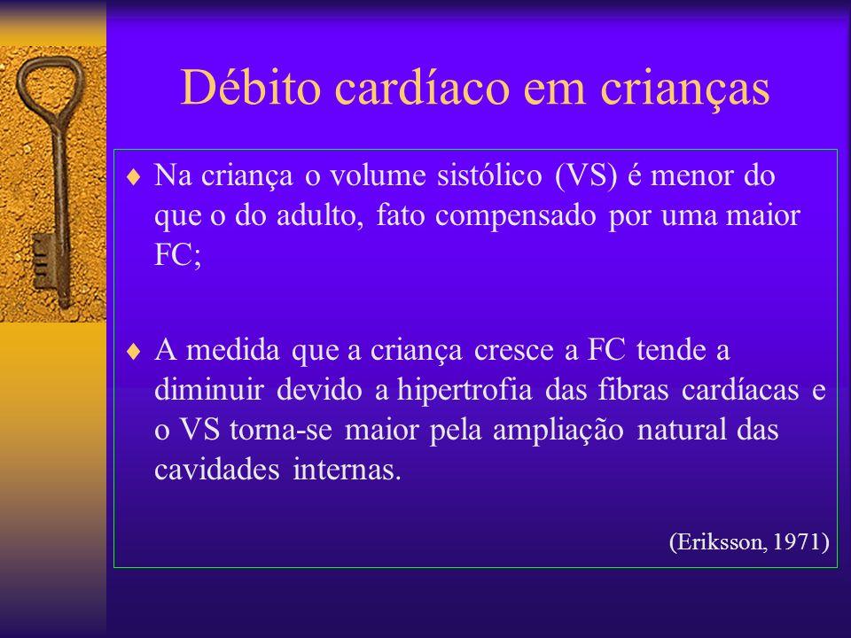 Débito cardíaco em crianças Na criança o volume sistólico (VS) é menor do que o do adulto, fato compensado por uma maior FC; A medida que a criança cr