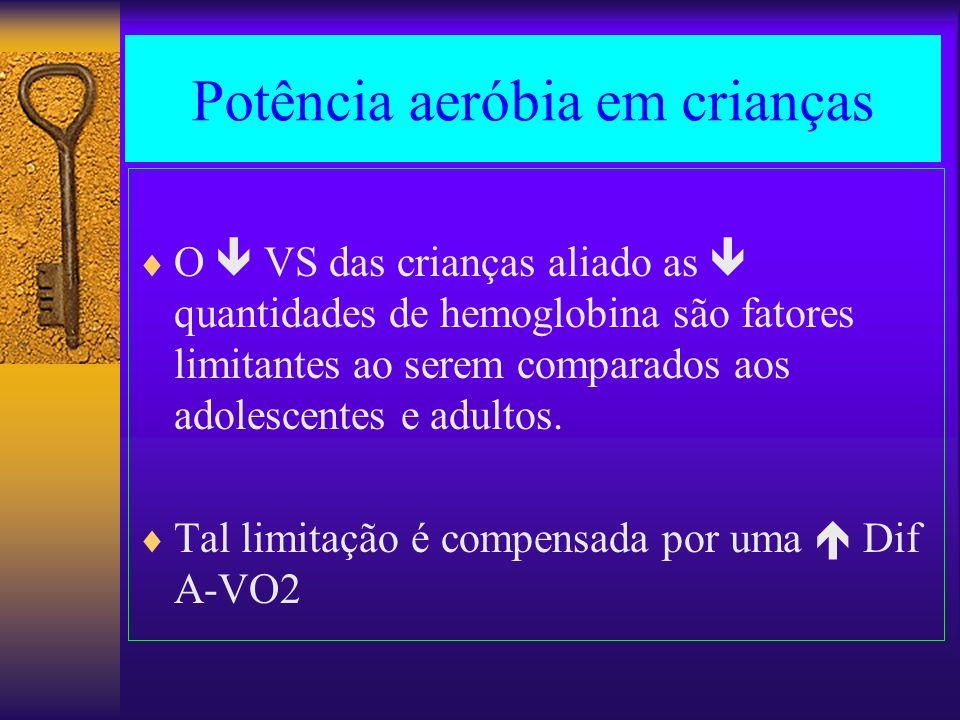 Potência aeróbia em crianças O VS das crianças aliado as quantidades de hemoglobina são fatores limitantes ao serem comparados aos adolescentes e adul