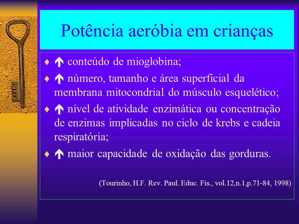 Potência aeróbia em crianças conteúdo de mioglobina; número, tamanho e área superficial da membrana mitocondrial do músculo esquelético; nível de ativ
