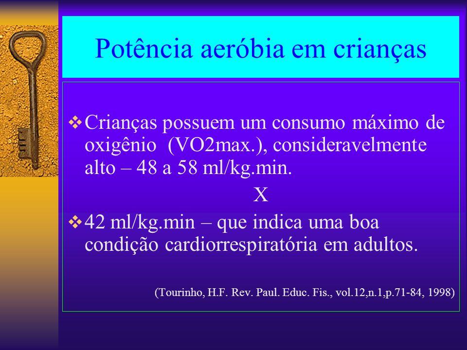 Potência aeróbia em crianças Crianças possuem um consumo máximo de oxigênio (VO2max.), consideravelmente alto – 48 a 58 ml/kg.min. X 42 ml/kg.min – qu