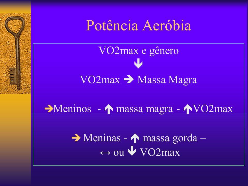 Potência Aeróbia VO2max e gênero VO2max Massa Magra Meninos - massa magra - VO2max Meninas - massa gorda – ou VO2max