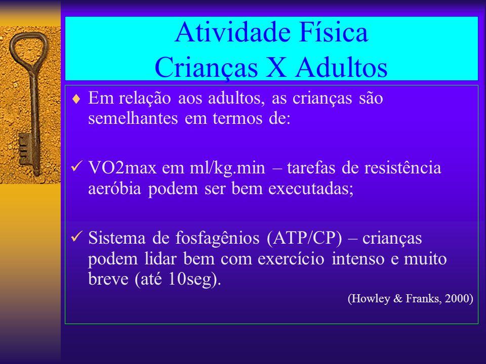 Atividade Física Crianças X Adultos Em relação aos adultos, as crianças são semelhantes em termos de: VO2max em ml/kg.min – tarefas de resistência aer