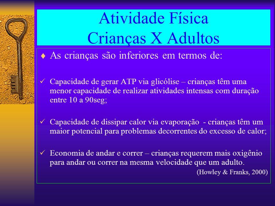 Atividade Física Crianças X Adultos As crianças são inferiores em termos de: Capacidade de gerar ATP via glicólise – crianças têm uma menor capacidade