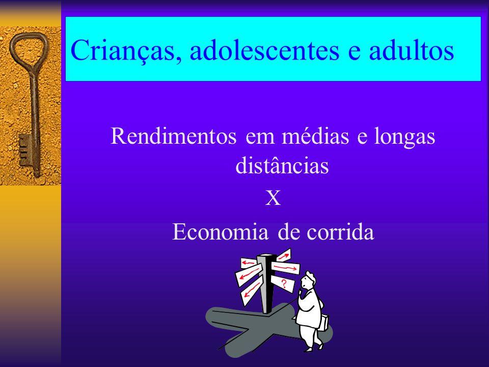 Crianças, adolescentes e adultos Rendimentos em médias e longas distâncias X Economia de corrida