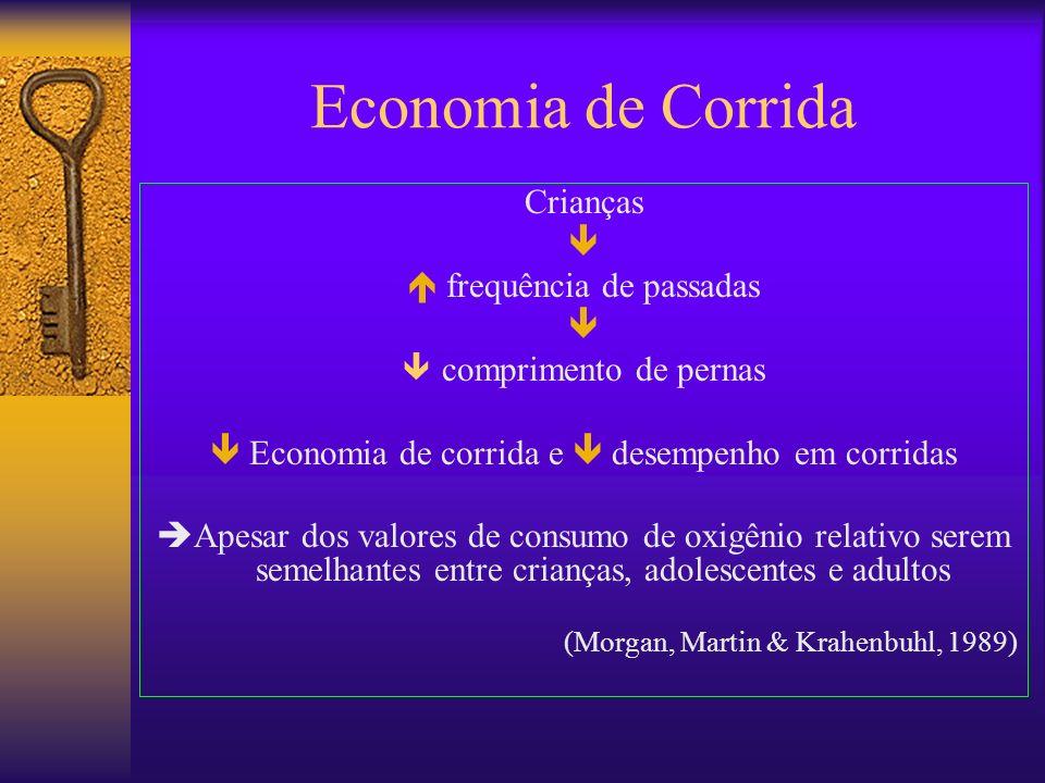 Economia de Corrida Crianças frequência de passadas comprimento de pernas Economia de corrida e desempenho em corridas Apesar dos valores de consumo d