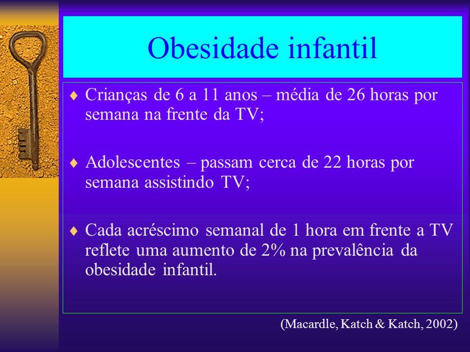Obesidade infantil Crianças de 6 a 11 anos – média de 26 horas por semana na frente da TV; Adolescentes – passam cerca de 22 horas por semana assistin