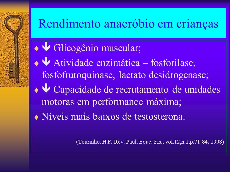 Rendimento anaeróbio em crianças Glicogênio muscular; Atividade enzimática – fosforilase, fosfofrutoquinase, lactato desidrogenase; Capacidade de recr