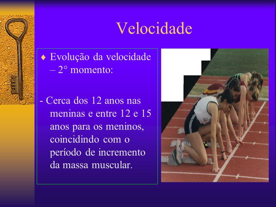 Velocidade Evolução da velocidade – 2° momento: - Cerca dos 12 anos nas meninas e entre 12 e 15 anos para os meninos, coincidindo com o período de inc