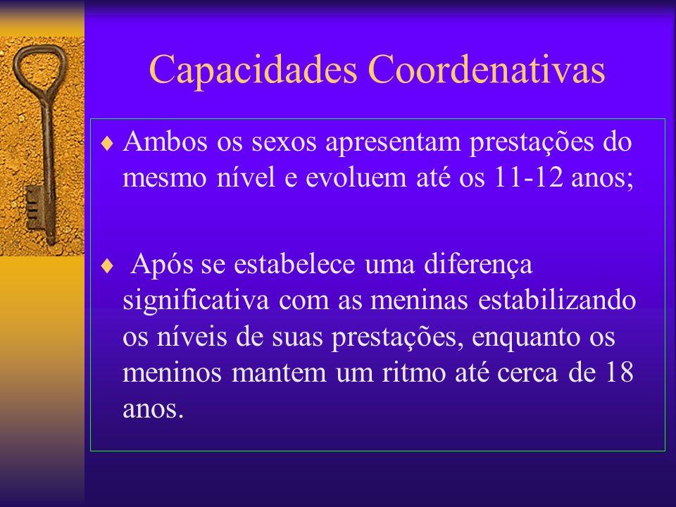 Capacidades Coordenativas Ambos os sexos apresentam prestações do mesmo nível e evoluem até os 11-12 anos; Após se estabelece uma diferença significat